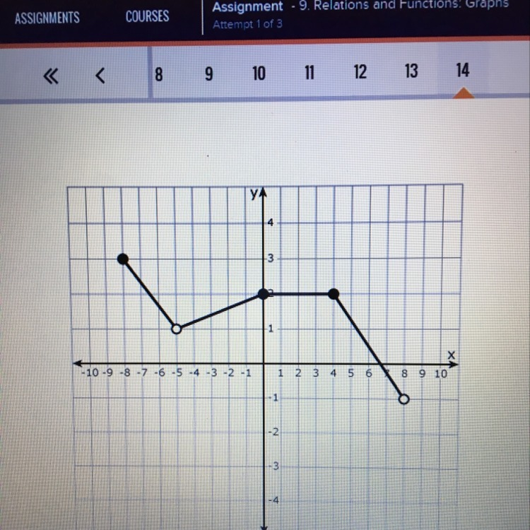 In Two Or More Complete Sentences Explain How To Find The Interval