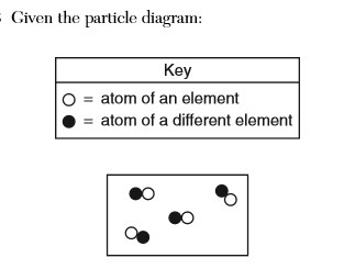 Given the    particle       diagram     Which type of matter is