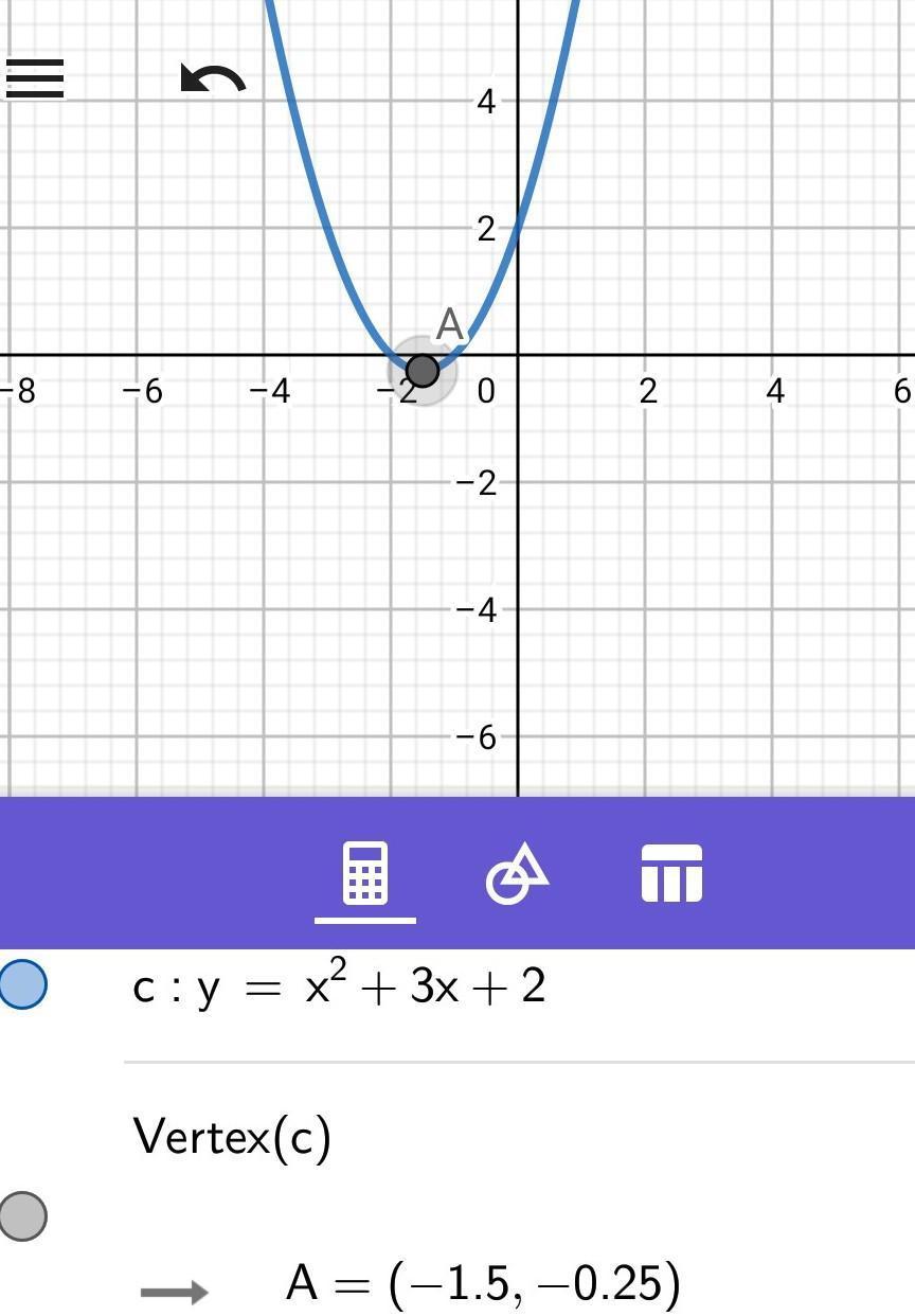 graph 1 graph 2 graph 3 graph 4 Which graph represents the ...