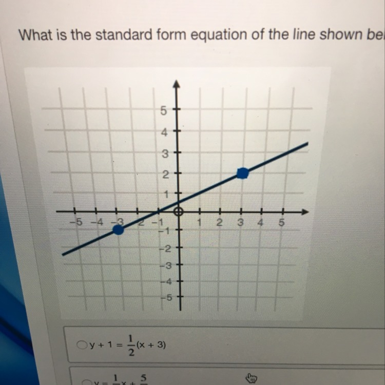 What Is The Standard Form Equation Of The Line Shown Below 3 1