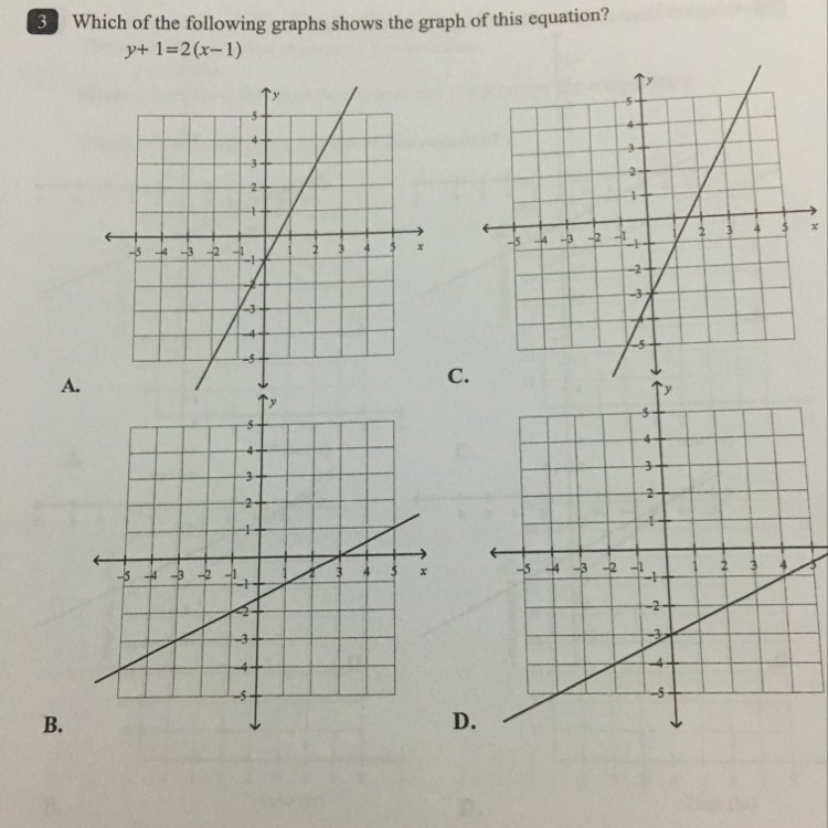 Which of the following graphs shows the graph of this ...