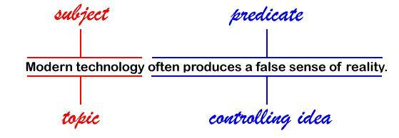 The Subject Of The Topic Sentence Is Called The Controlling Idea  A  True B  False
