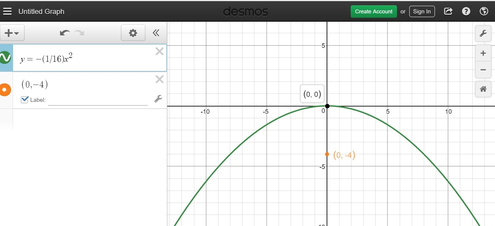 Find The Standard Form Of The Equation Of The Parabola With A Vertex