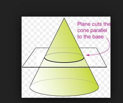 What is the shape of the cross section taken parallel to ...