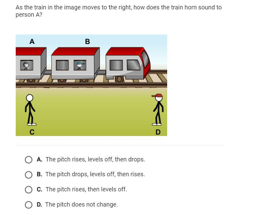 As the train in the image moves to the right how does the