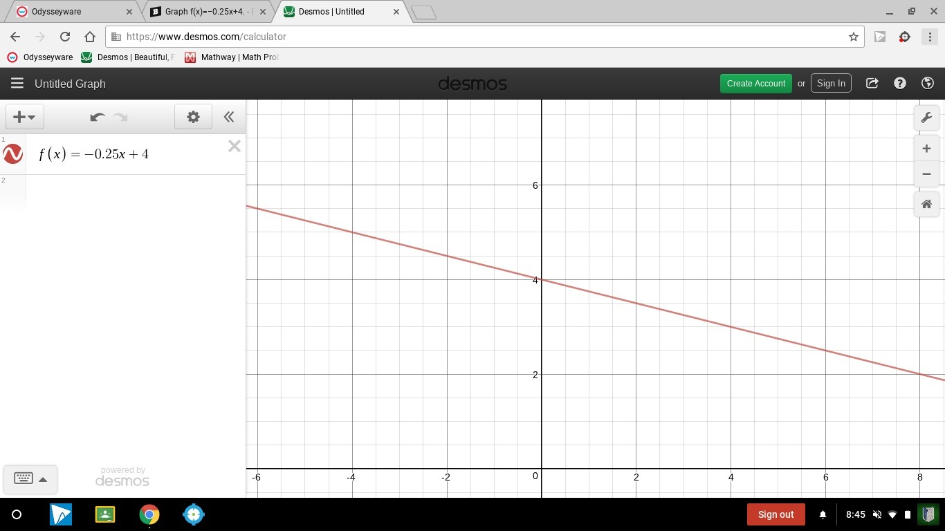 Graph f(x)=−0.25x+4. - inly.com on free national geographic, free math solver, free math help,