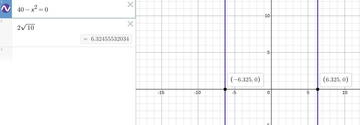 What Are The Solution(s) To The Quadratic Equation 40 - X2
