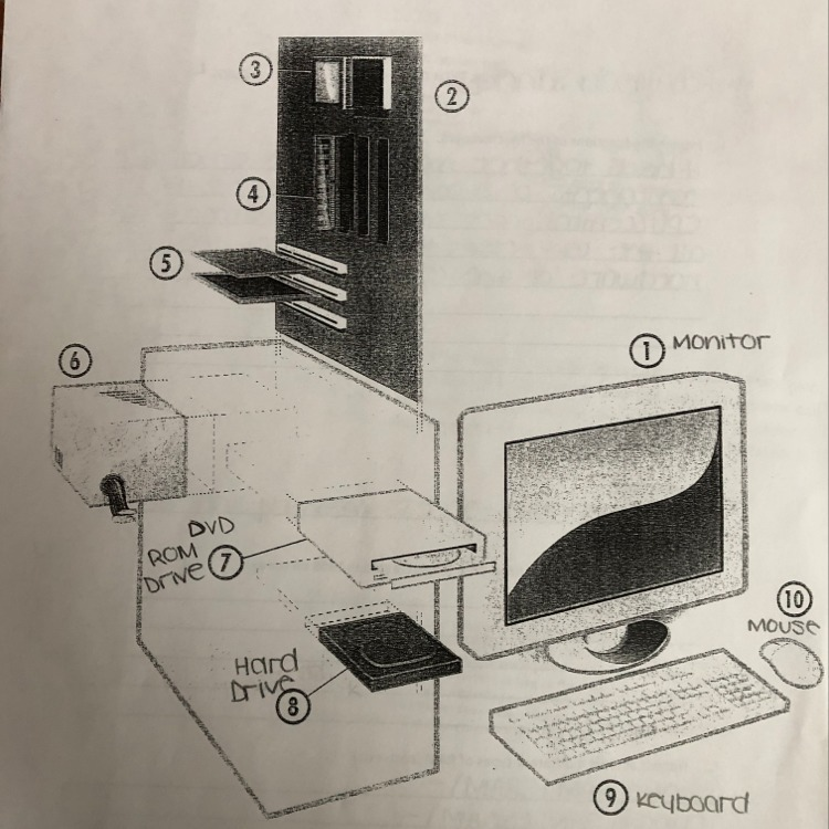 list the parts of the computer as shown in the picture if you can