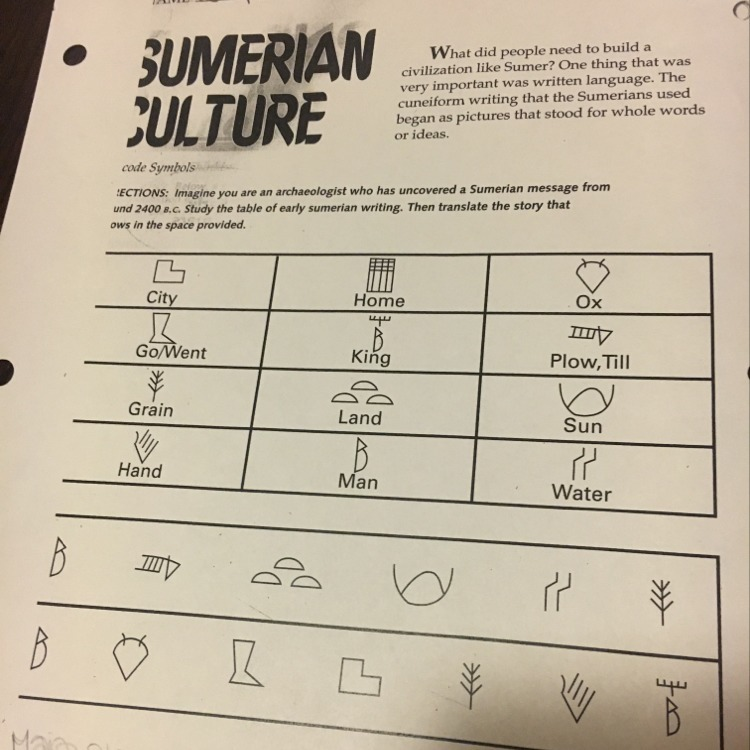 Am I Supposed To Figure Out The Symbols And Then Make A Sentence Out