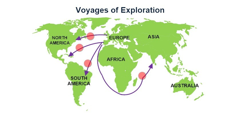 Which route did Christopher Columbus take in his search for ... on james cook route map, magellan route map, world map, henry hudson route map, vespucci route map, de soto route map, juan de la cosa route map, hispaniola route map, estevanico route map, pedro cabral route map, columbus exploration map, columbus trade map, columbus travel route map, juan rodríguez cabrillo route map, mt. shasta route map, africa route map, old panama canal map, vasco da gama route map, henry the navigator route map, triangular trade worksheet color map,