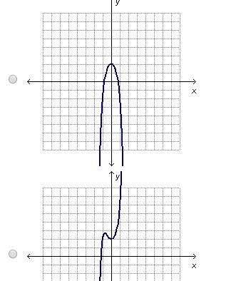 Which graph has the same end behavior as the graph of f(x ...