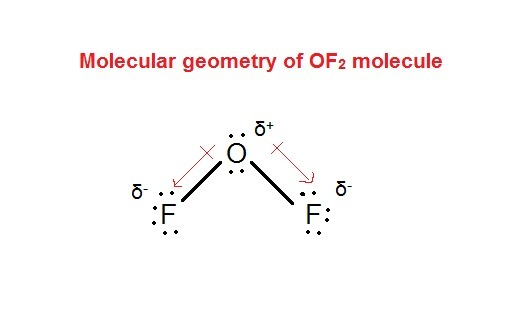 Determine Whether Each Molecule Given Below Is Polar Or Nonpolar Of2 Brainly Com