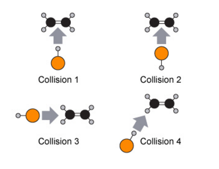 The diagram below shows four possible collisions between ...