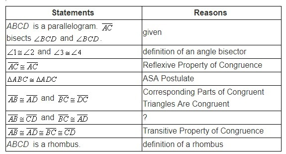 Which reason completes the proof below? Given: ABCD is a