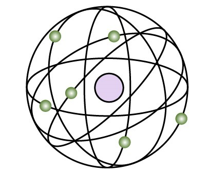 scientists have changed the model of the atom as they have gathered Funny Dragon Ball download