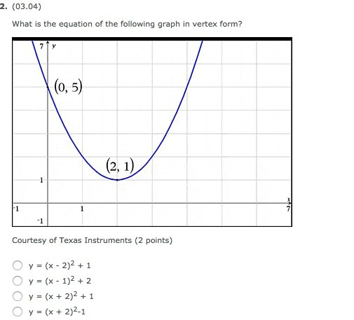 What Is The Equation Of The Following Graph In Vertex Form