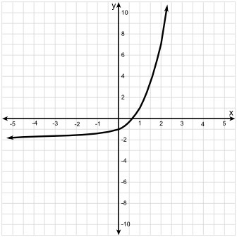 You have two exponential functions  One has the formula h(x) = 2 x +