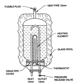 collect information about working of geyser and prepare a report rh brainly com electric water geyser circuit diagram electric geyser wiring diagram