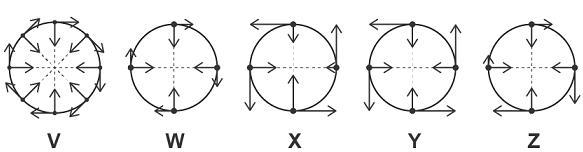 Which motion maps show an object in uniform circular ...