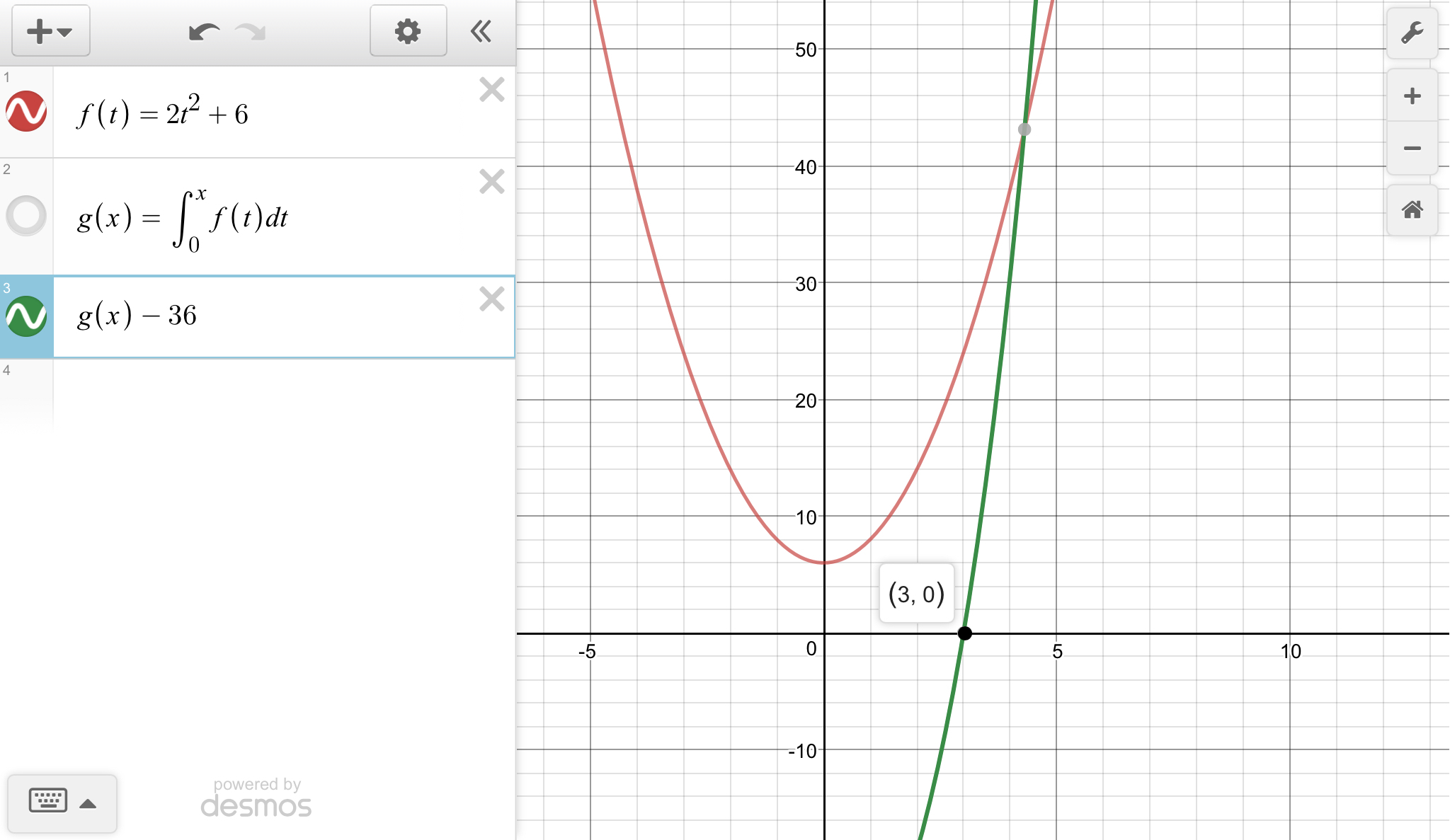 The area of the region under the curve given by the function