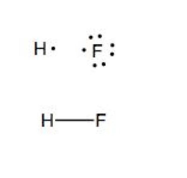 dot diagram of hf basic electrical wiring theory lewis dot diagram of hf dot diagram of hf #2