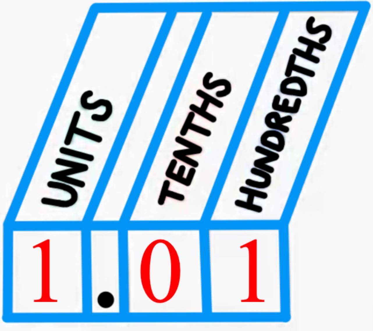 1.01 As Mixed Number In Simplest Form
