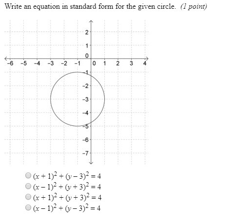 Write An Equation In Standard Form For The Given Circle Brainly