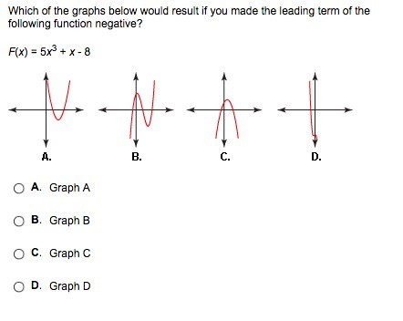 which of the graphs below would result if you made the leading term