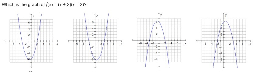 Which Is The Graph Of F X X 3 X 2 Brainly Com