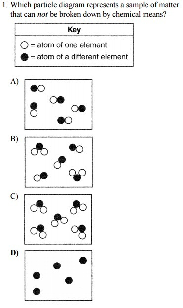 Which Particle Diagram Represents A Sample Of Matter That