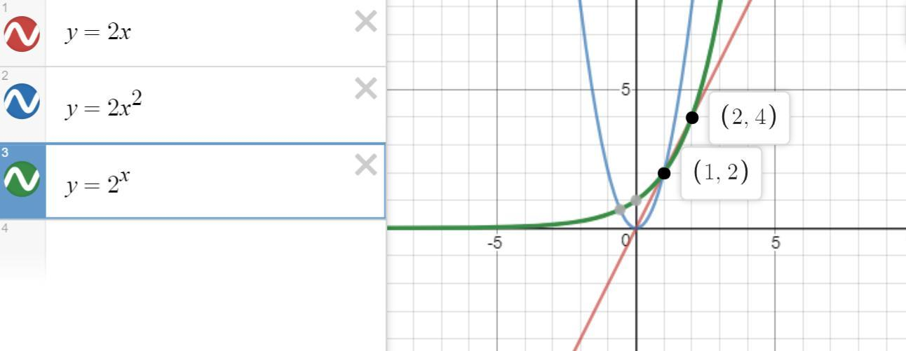 PLEASE HELPP ANYONEEE Use the graphing calculator to graph these