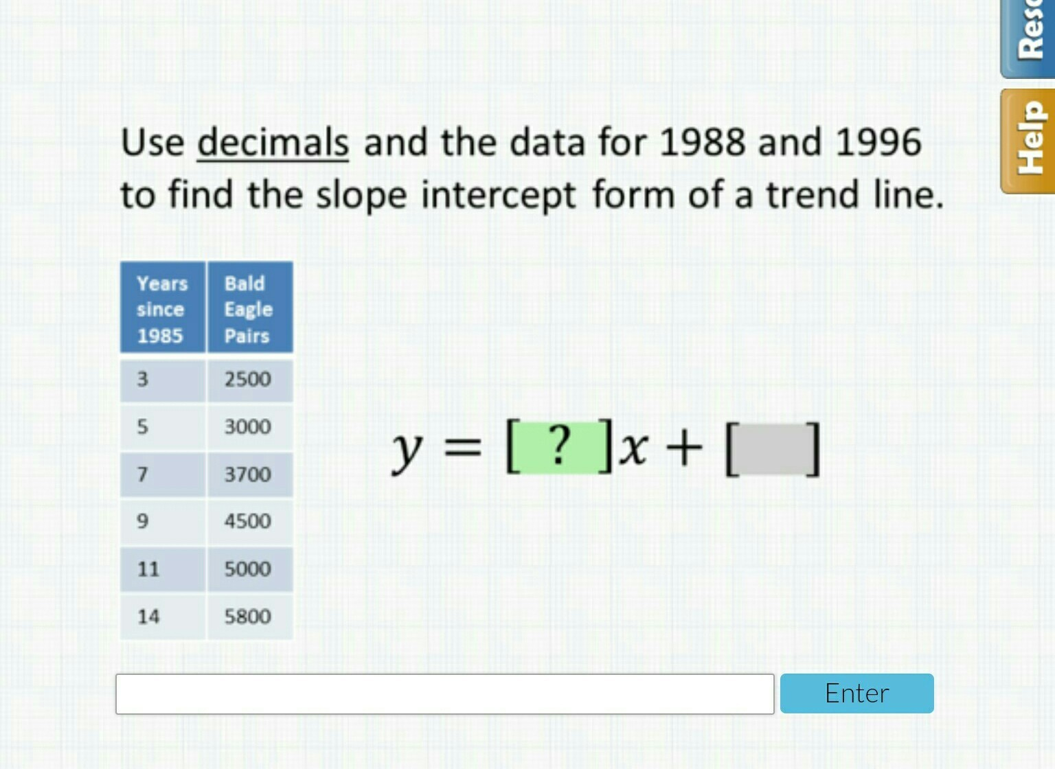 Use Decimals And The Data For 1988 And 1996 To Find The Slope