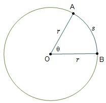 In the diagram below, Θ is measured in radians  Which