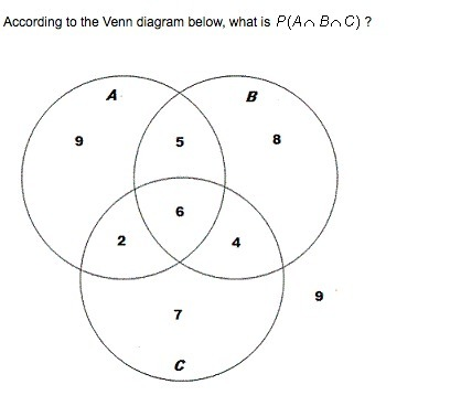 According To The Venn Diagram Below What Is Pabc Please