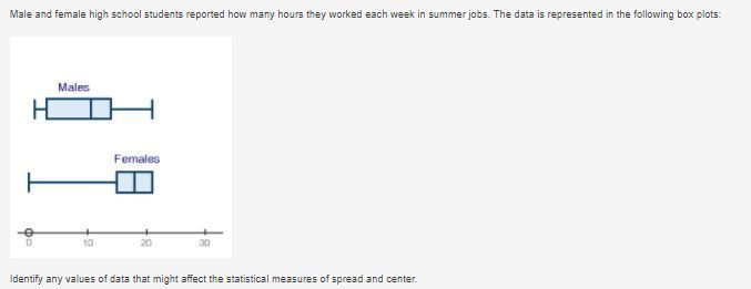 summer jobs for high school students