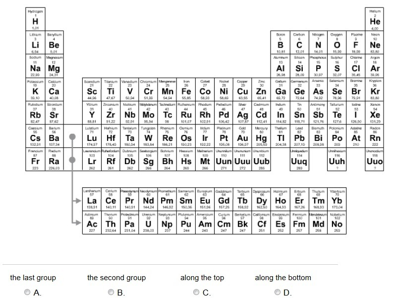 Which group on the periodic table contains only metals brainly download png urtaz Gallery