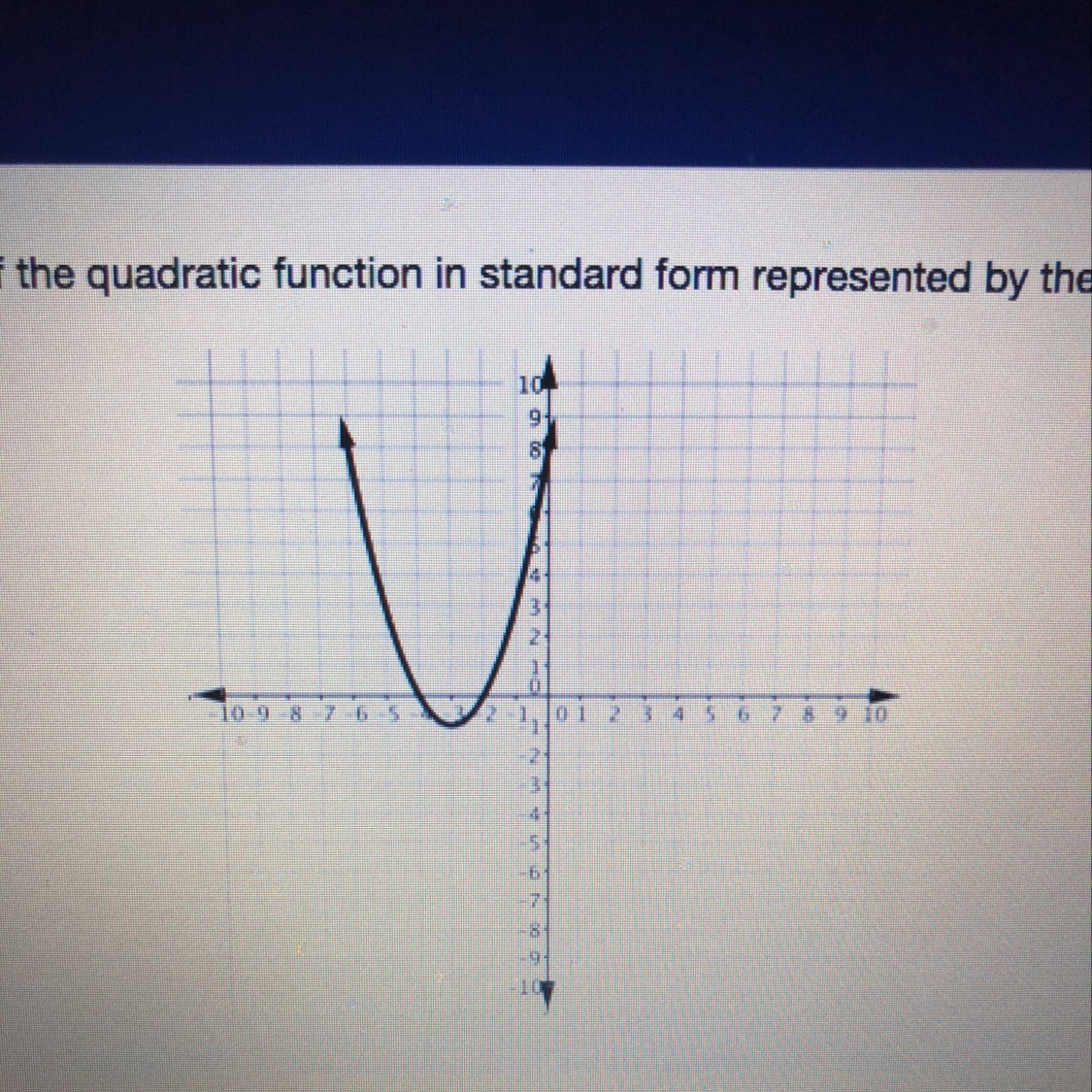 Write The Equation Of The Quadratic Function In Standard From