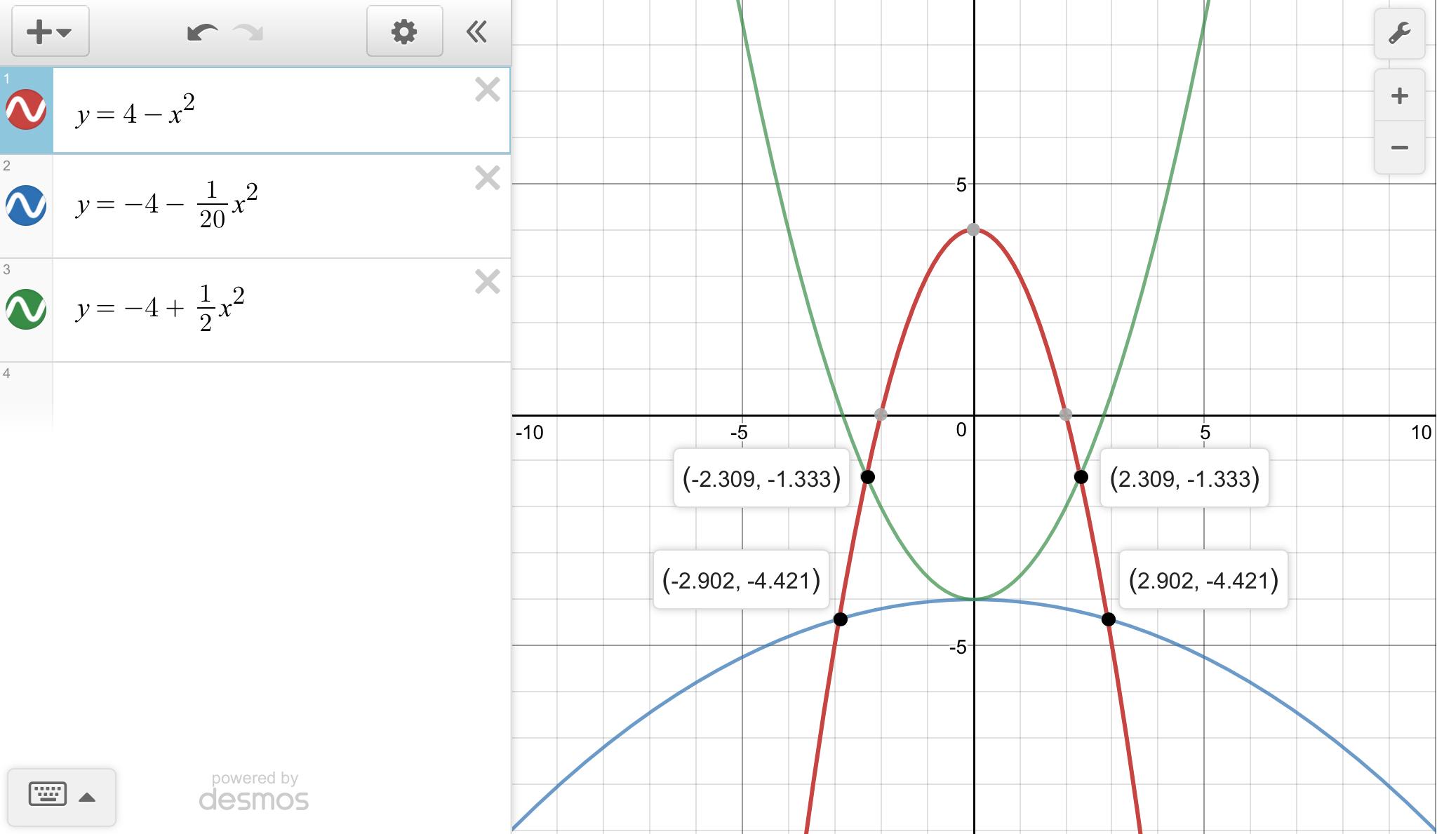 7 1 parabolas
