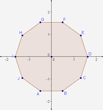 how to draw a regular decagon