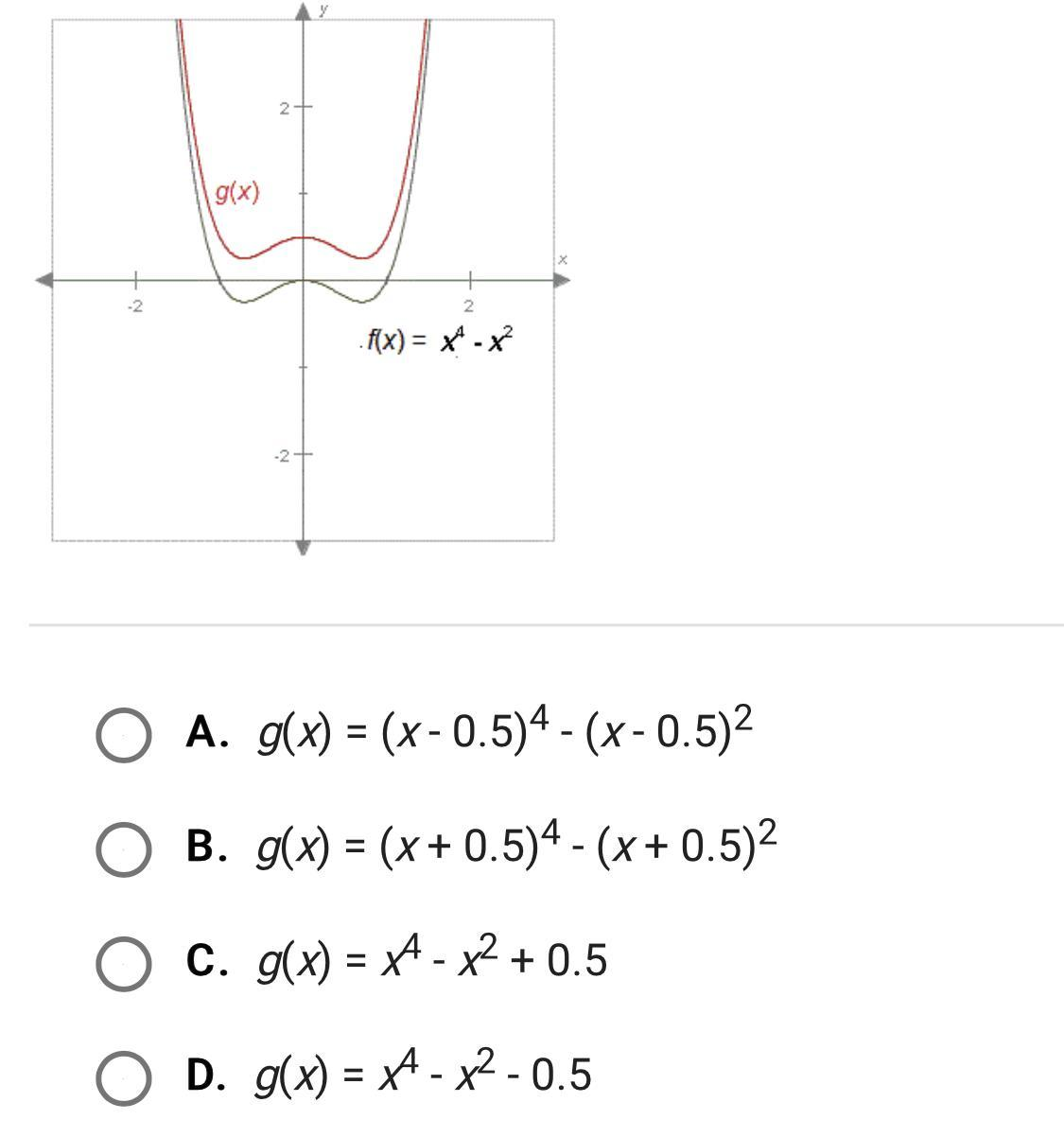 Brainliest to whoever gets this correct The graph of g(x ...