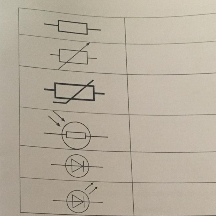 What do the symbols mean??? - Brainly com
