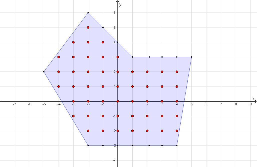 find the area of the following shape. you must show all ...