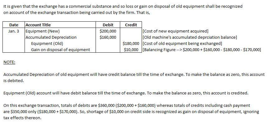 accumulated depreciation—equipment