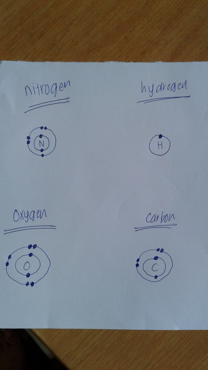 In The Space Provided Below Draw Electron Dot Di