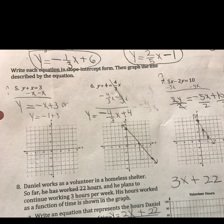Is 5 Correct Please Check It Write Each Equation In Slope