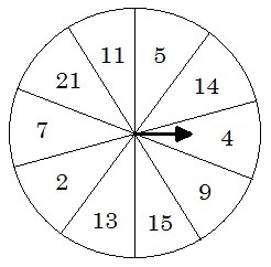 this spinner below is divided into 10 equal sections what is the
