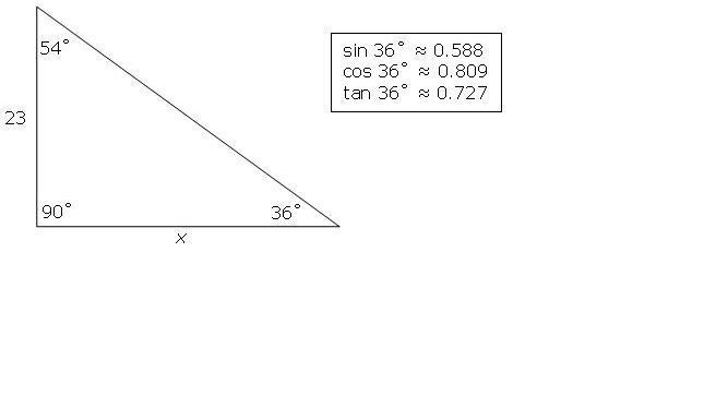 What Is The Value Of Given The Diagram Below ...