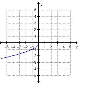 Algebraic Representations of Reflections