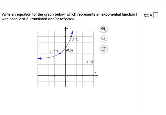 write an equation for the graph below which represents an