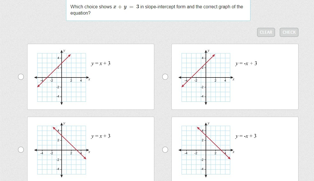 slope intercept form y=3  Which choice shows x + y = 8 in slope-intercept form and the ...